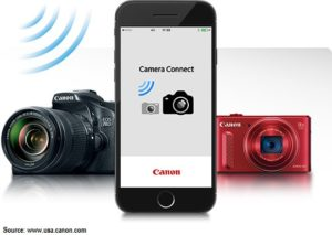Camera Connect canon wifi App